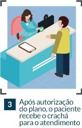 Casos de Uso – Prevenção de Fraudes Planos de Saúde